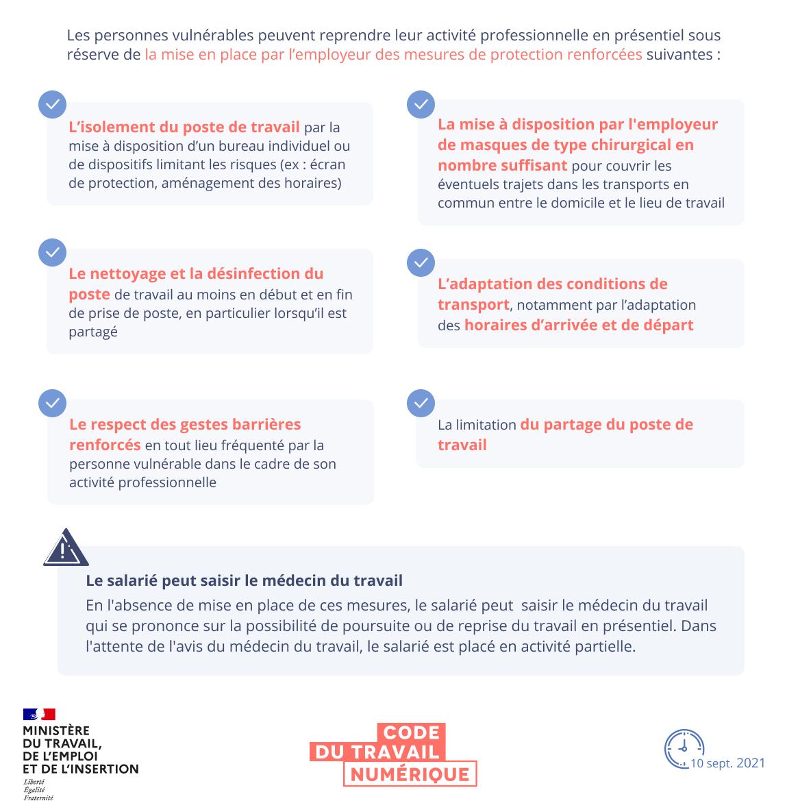 Infographie décrivant le contenu des mesures de protection renforcées.